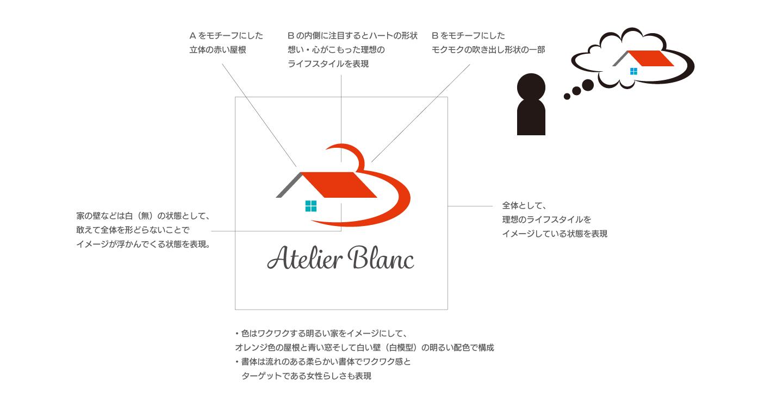 atelier_blanc_03_icatch