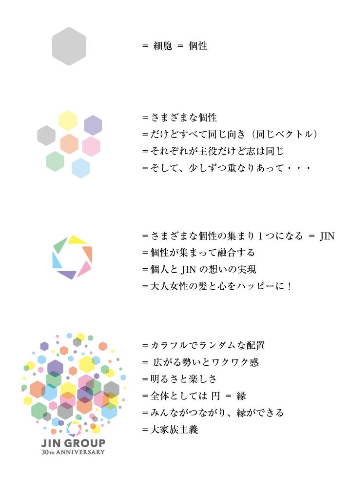 JIN_LOGO_concept