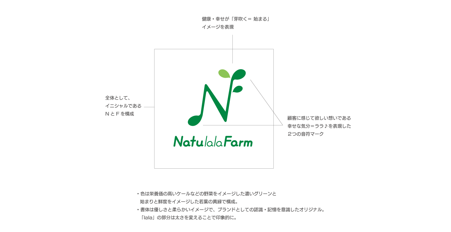 natulala_farm_05_icatch