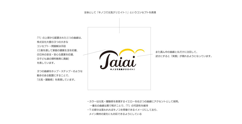 taiai_02_icatch